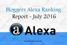 Bloggers Alexa Ranking Report - Monthly
