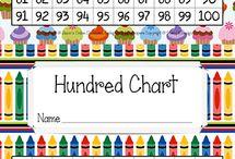 Math 100 charts