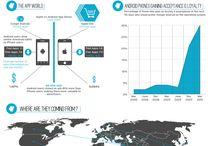 Infographics / by Jurgen van Kralingen