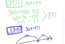 Structuring Numbers