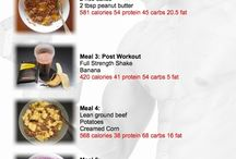 muscle building meals