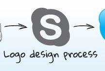 Process of Brand Design & Development