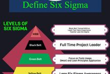 Infographics PMP | Six Sigma | Digital Markrteing / Trainings24x7 Provide Classroom training for PMP, ITIL, Six Sigma, VMware, Android, Cloud Computing, Digital Marketing http://trainings24x7.com/