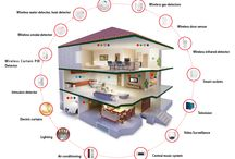 Smart Home / Smart Home Products