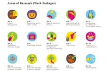Icons for Justice / Fiducia Project. FP7 and EU's Research Programme