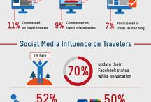 Web in Travel Industry
