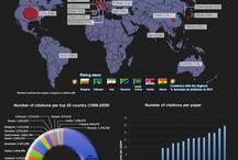 Infographics (Science)