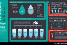 Infographics / by Kelly Smits