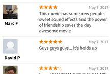 Review summaries / Summary views of reviews data