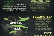 Tea info graphic