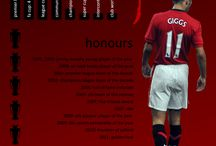 Manchester United Infographics