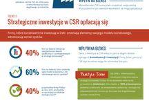 Trendownik CSR 2014 / Dowiedz się więcej o trendach, które wpływają na odpowiedzialny biznes.