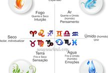 Astrology - mapaastral.org