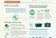 Understanding $ / by Kristel Briney