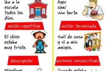 Espanol PASADOS