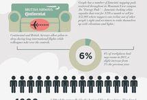 Infographics - Health
