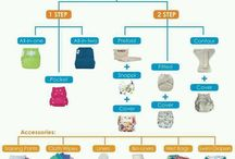 Cloth diapers and breastfeeding