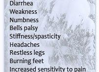 Symptoms of B12 Deficiency