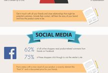 Best Ecommerce Infographics / The best Infographics about Ecommerce and Internet marketing