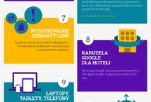 Trendy 2014 w hotelarstwie / Formy reklamy, które przyciągają Klientów