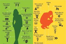 Management, leadership