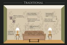 Interior Design Tips & Tricks