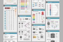 Cheat sheets electronics