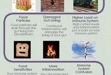 Autoimmun Sygdom