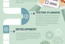 Testowanie i Certyfikacja