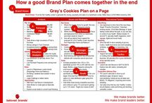 brands and plans