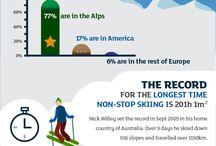 lyžování - skiing