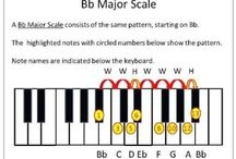 Music Theory & Ear Training / Links to Resources for Music Theory & Ear Training, including Big Print!
