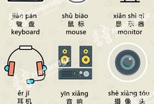 Computer components in Chinese