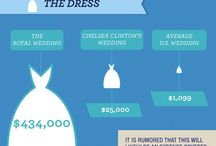 Wedding, Relationships and Sex Infographics