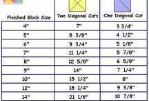 Sizing chart for setting trangles