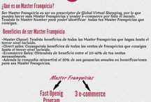 Infografías Global Virtual Shopping
