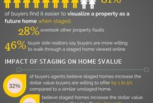 All things Real Estate / Real estate infographics, stats and more useful stuff for real estate agents, home sellers and investors.