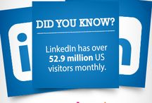 Did You Know? LinkedIn Tips / Top Tips about LinkedIn and other Social Media channels. Visit www.punchmedia.ca for tips & content to optimize your profile.