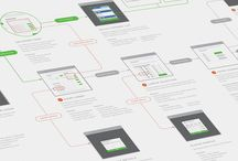 User Journey / A user journey is a series of steps which represent a scenario in which a user might interact with the thing you are designing.