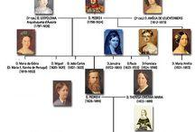 Família Imperial Brasileira