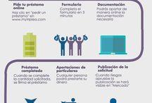 Fintech y crowdlending / Infografías relacionadas con negocios Fintech y Crowdlending.