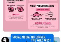 Marketing, branding y comunicación