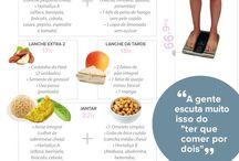 dieta gestante