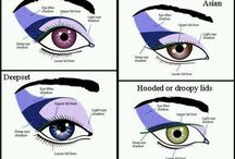 corectia ochilor