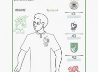 Coupe du monde foot 2014 / La géographie via la coupe du monde de foot !