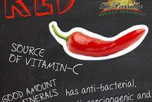 Ingridients - Benefits / Benefits and properties of the ingredients we use