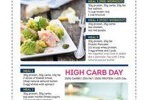 Get Lean Diet