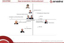 Polska - kampania wybiorcza