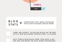 BLOG how to