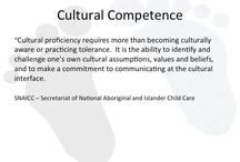 Cultural Competence Workshop / by India Jenkins